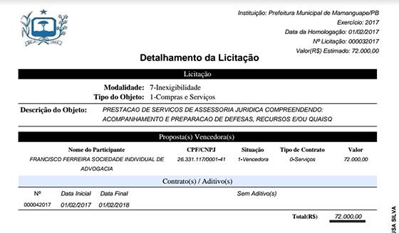 Caso Gerailton contrato de assessor jurídico