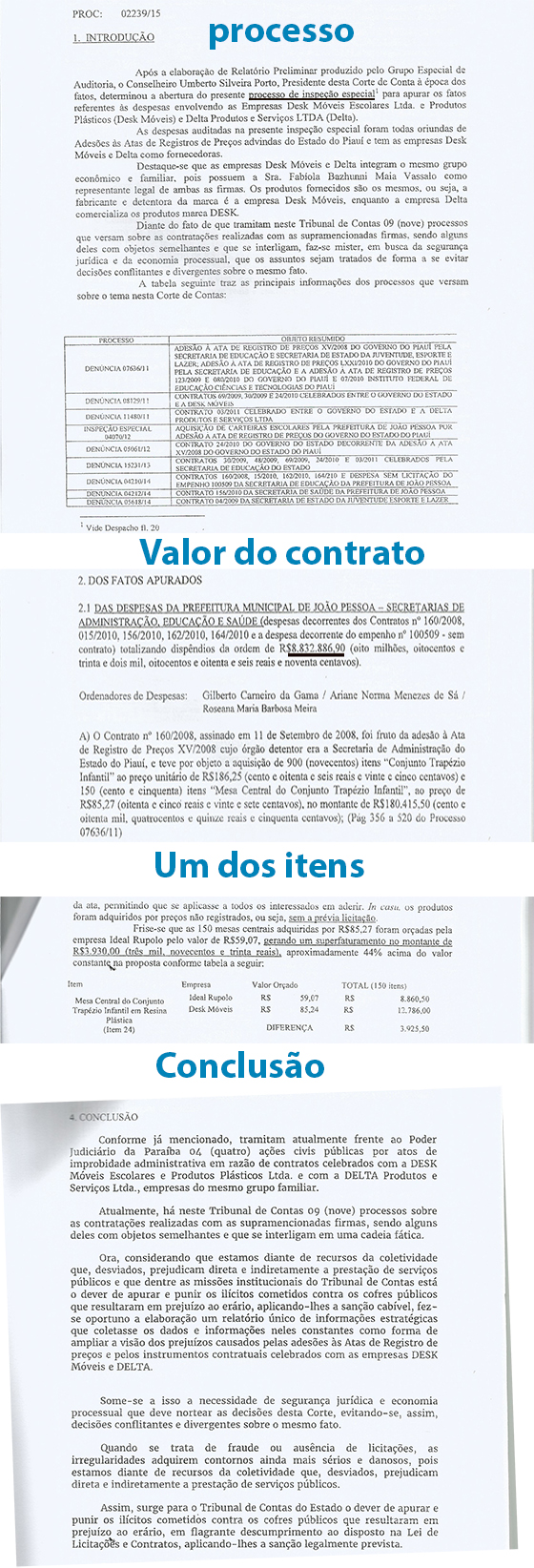 Caso Desk relat grupo inteligência TCE 10jun2016