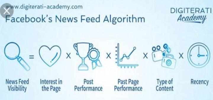 Algoritmos facebook